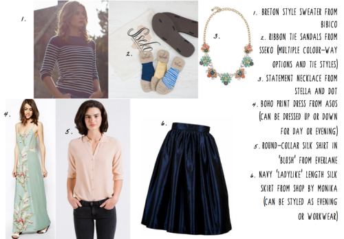 style inspiration, fashion 2014, slow fashion, ethical fashion, Everlane, Bibico, Stella and Dot, statement necklaces, Shop by Monika, Sseko ribbon tie sandals, ASOS boho mint maxi dress, floral print maxi dress, Breton stripe top, silk shirt